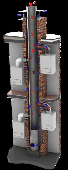 Ukázka konstrukce EW-LAS - koncentrické odkouření z nerezi pro provoz nezávislý na vzduchu