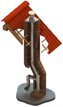 Ukázka konstrukce EW-FU