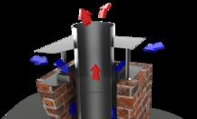 Detailní pohled na EW-LAS - koncentrické odkouření z nerezi pro provoz nezávislý na vzduchu
