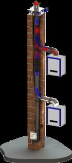 Ukázka konstrukce EW-LAS